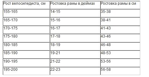 [Зображення: im_img.php?size=500&img=velo_1334151841.jpg]